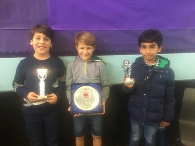 Under 10 Prize Winners